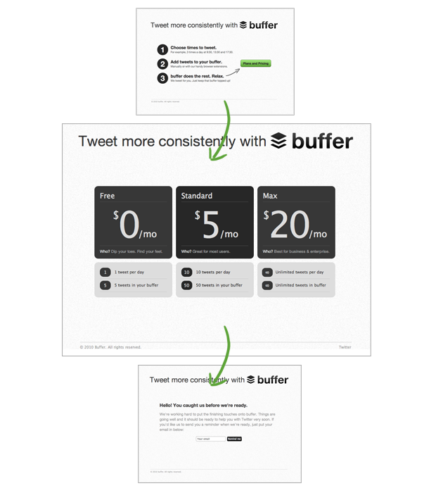 The second version of Buffer MVP.